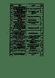 ayesheh_baad_az_peighambar-pdf-03