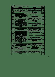 ayesheh_baad_az_peighambar-pdf-04