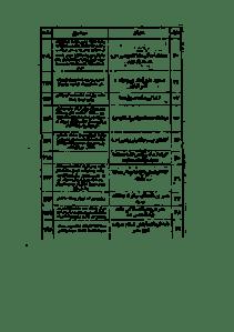 ayesheh_baad_az_peighambar-pdf-05