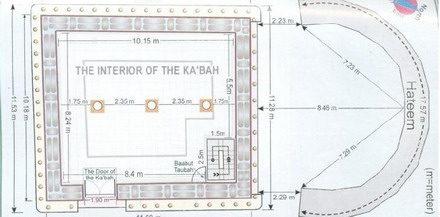 kaaba_mecca_plan
